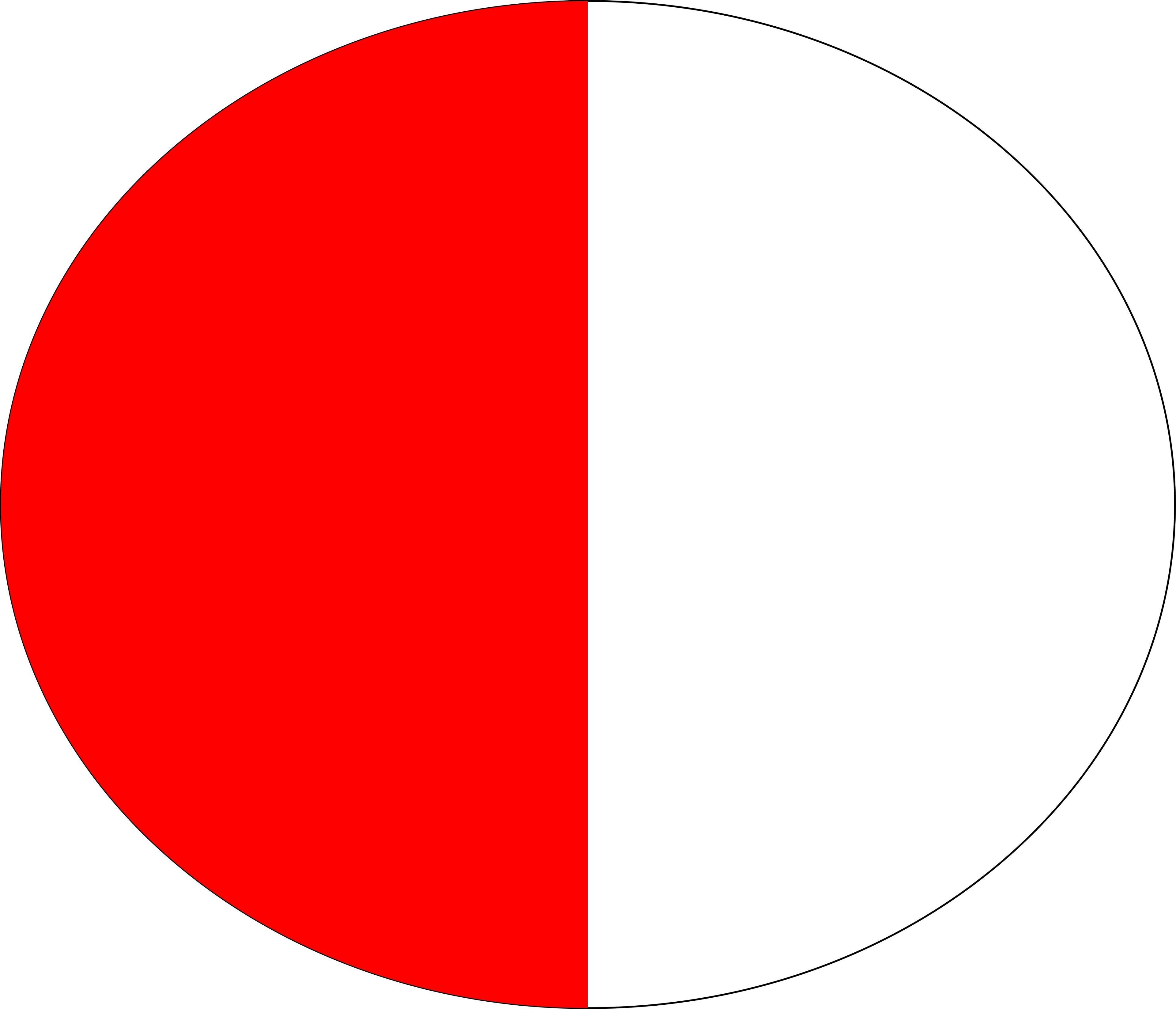 Červená/Biela